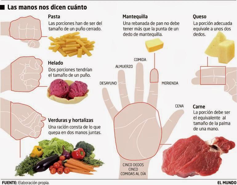 Dieta Zimbabwe Hand Jive