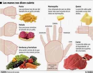 dieta hand jive